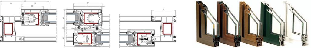 Sistema de Apertura Corredera de PVC
